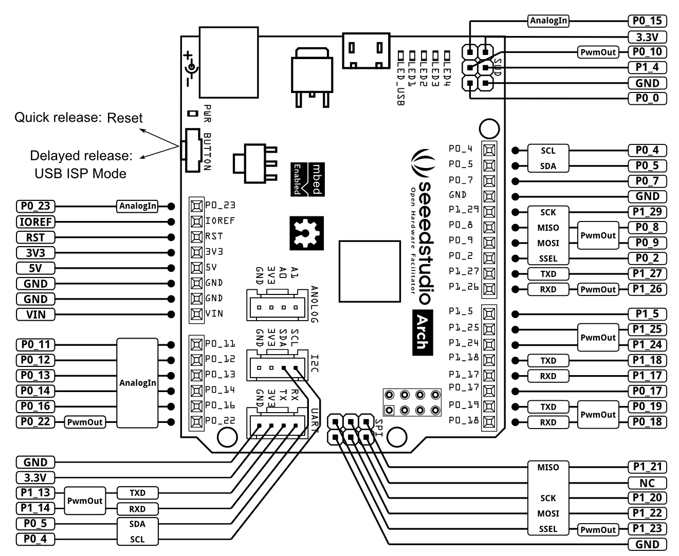 Arch V11 Fusion Pcb Service Upgraded With Even Lower Pricing Seeed Studio There Is A Monochrome Version